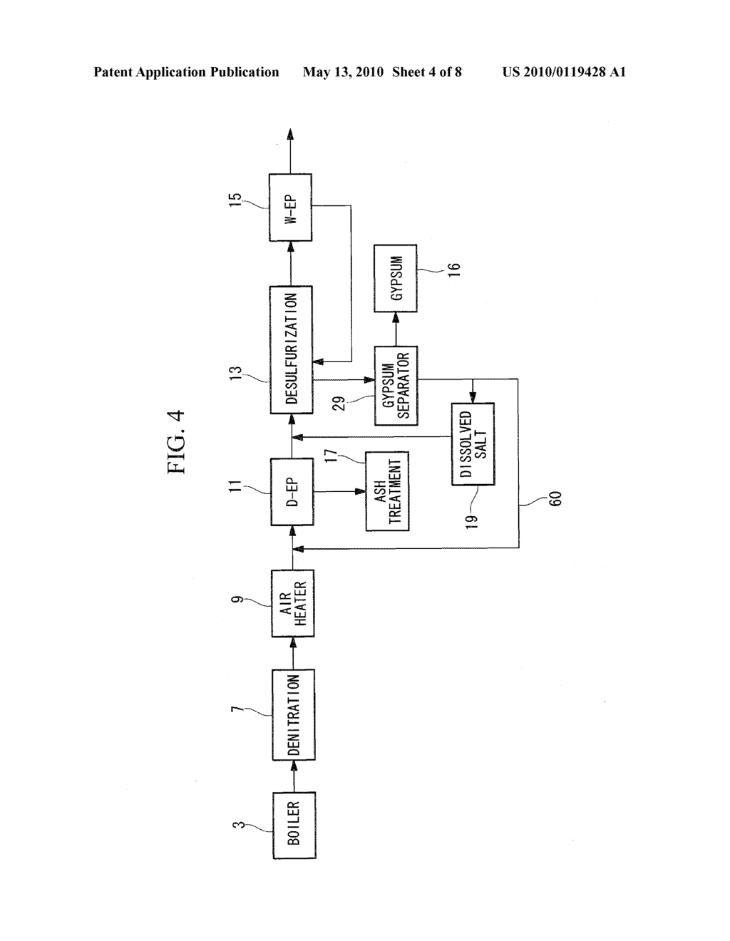 EXHAUST-GAS TREATMENT APPARATUS AND EXHAUST-GAS TREATMENT METHOD - diagram, schematic, and image 05