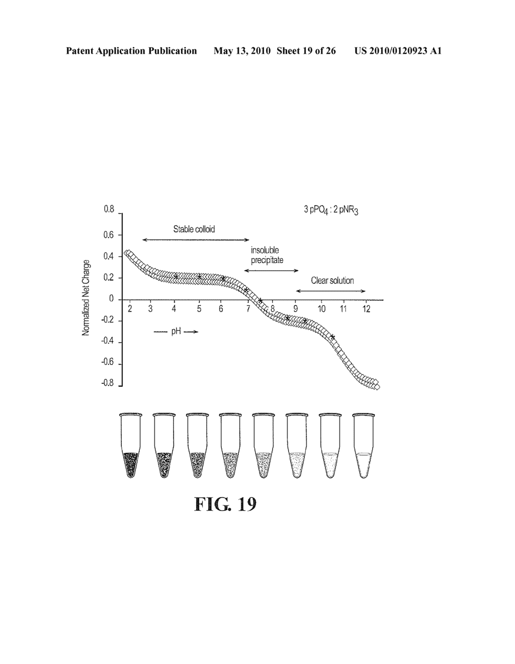 ADHESIVE COMPLEX COACERVATES AND METHODS OF MAKING AND USING THEREOF - diagram, schematic, and image 20