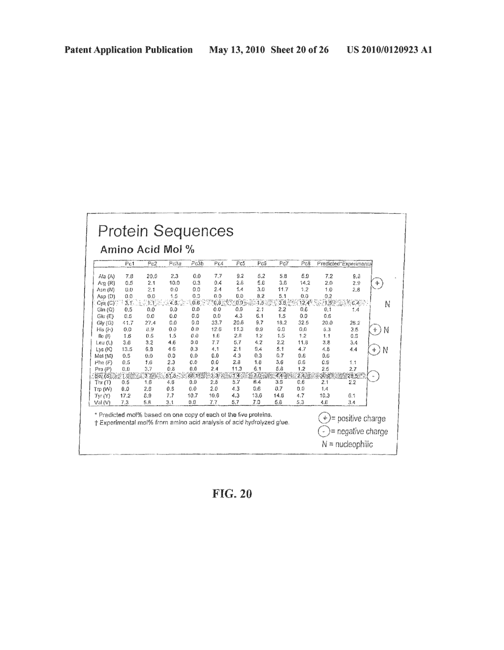 ADHESIVE COMPLEX COACERVATES AND METHODS OF MAKING AND USING THEREOF - diagram, schematic, and image 21