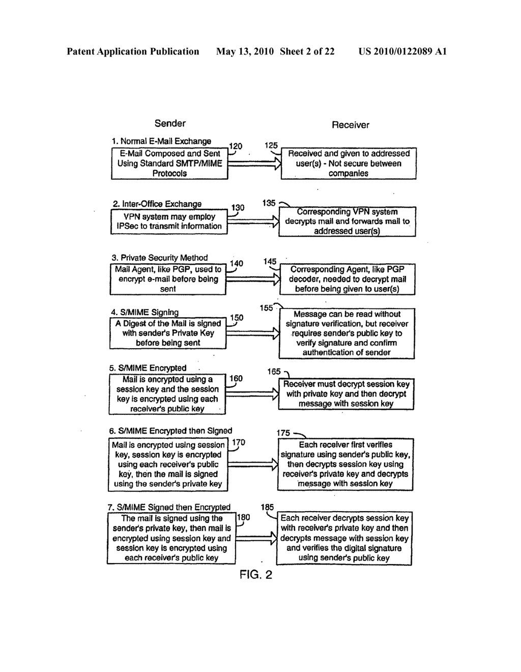 SYSTEM AND METHOD FOR COMPRESSING SECURE E-MAIL FOR EXCHANGE WITH A MOBILE DATA COMMUNICATION DEVICE - diagram, schematic, and image 03