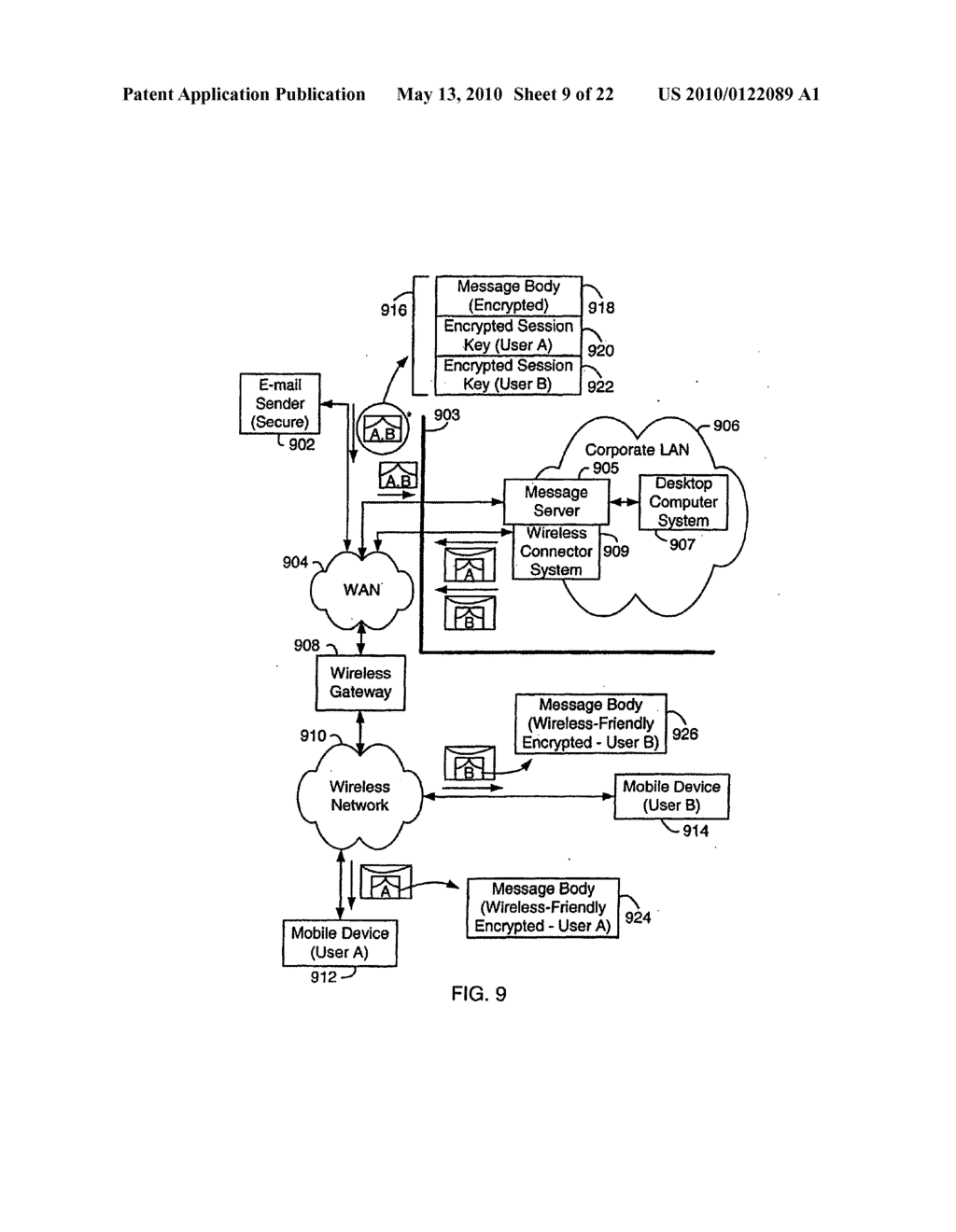 SYSTEM AND METHOD FOR COMPRESSING SECURE E-MAIL FOR EXCHANGE WITH A MOBILE DATA COMMUNICATION DEVICE - diagram, schematic, and image 10