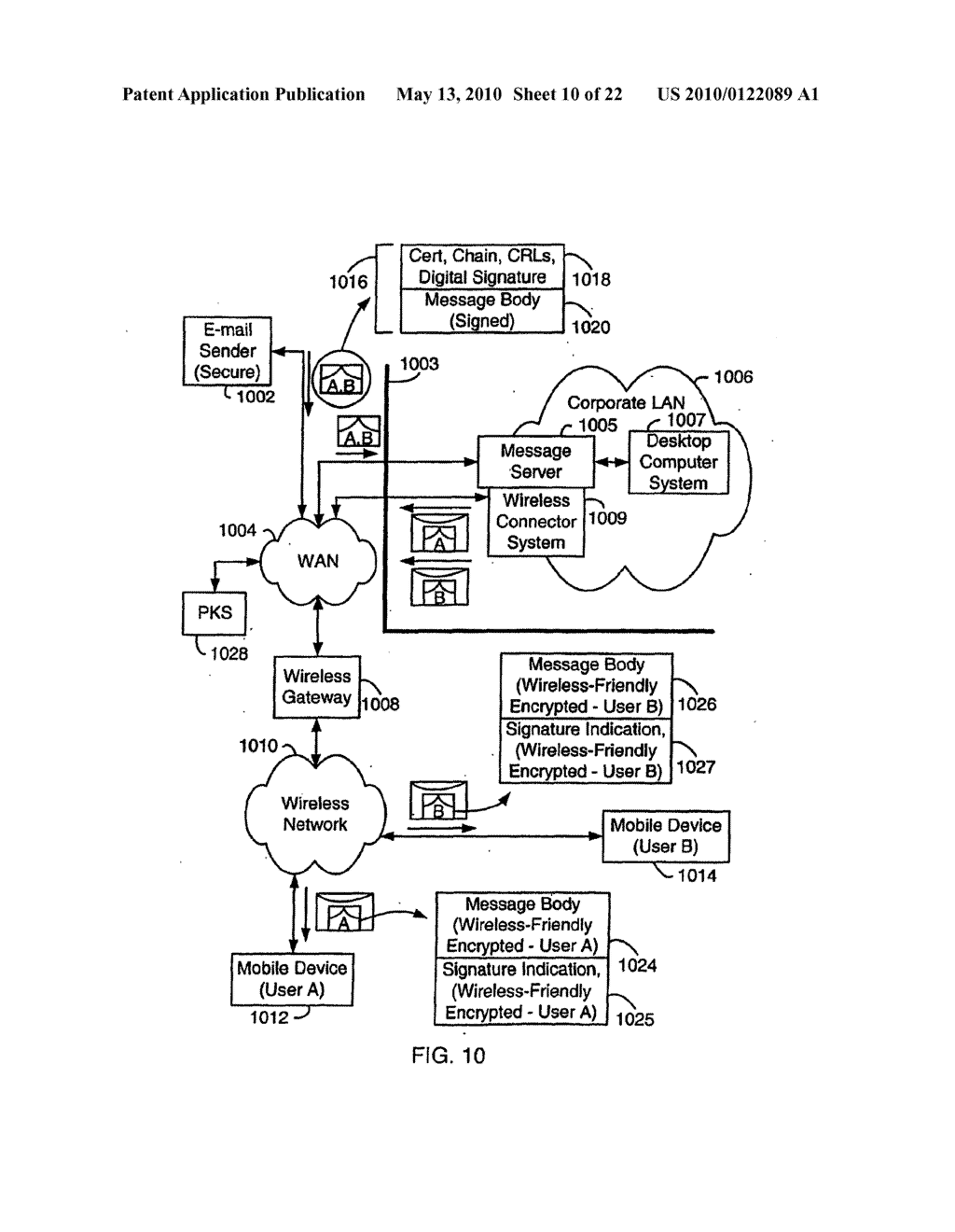 SYSTEM AND METHOD FOR COMPRESSING SECURE E-MAIL FOR EXCHANGE WITH A MOBILE DATA COMMUNICATION DEVICE - diagram, schematic, and image 11