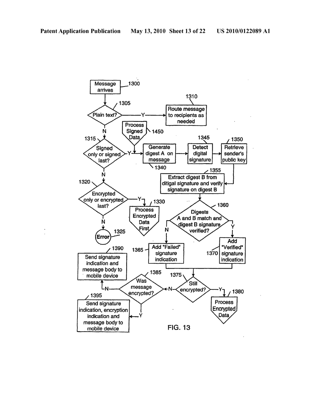 SYSTEM AND METHOD FOR COMPRESSING SECURE E-MAIL FOR EXCHANGE WITH A MOBILE DATA COMMUNICATION DEVICE - diagram, schematic, and image 14