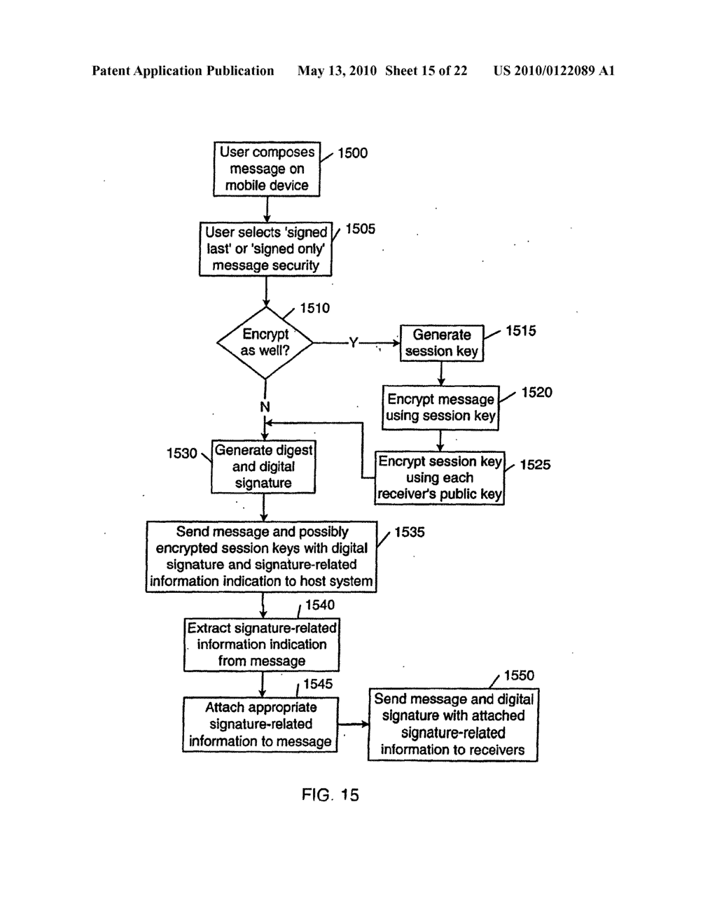 SYSTEM AND METHOD FOR COMPRESSING SECURE E-MAIL FOR EXCHANGE WITH A MOBILE DATA COMMUNICATION DEVICE - diagram, schematic, and image 16