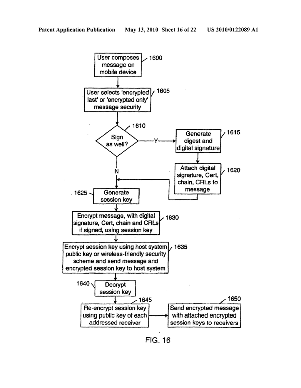 SYSTEM AND METHOD FOR COMPRESSING SECURE E-MAIL FOR EXCHANGE WITH A MOBILE DATA COMMUNICATION DEVICE - diagram, schematic, and image 17