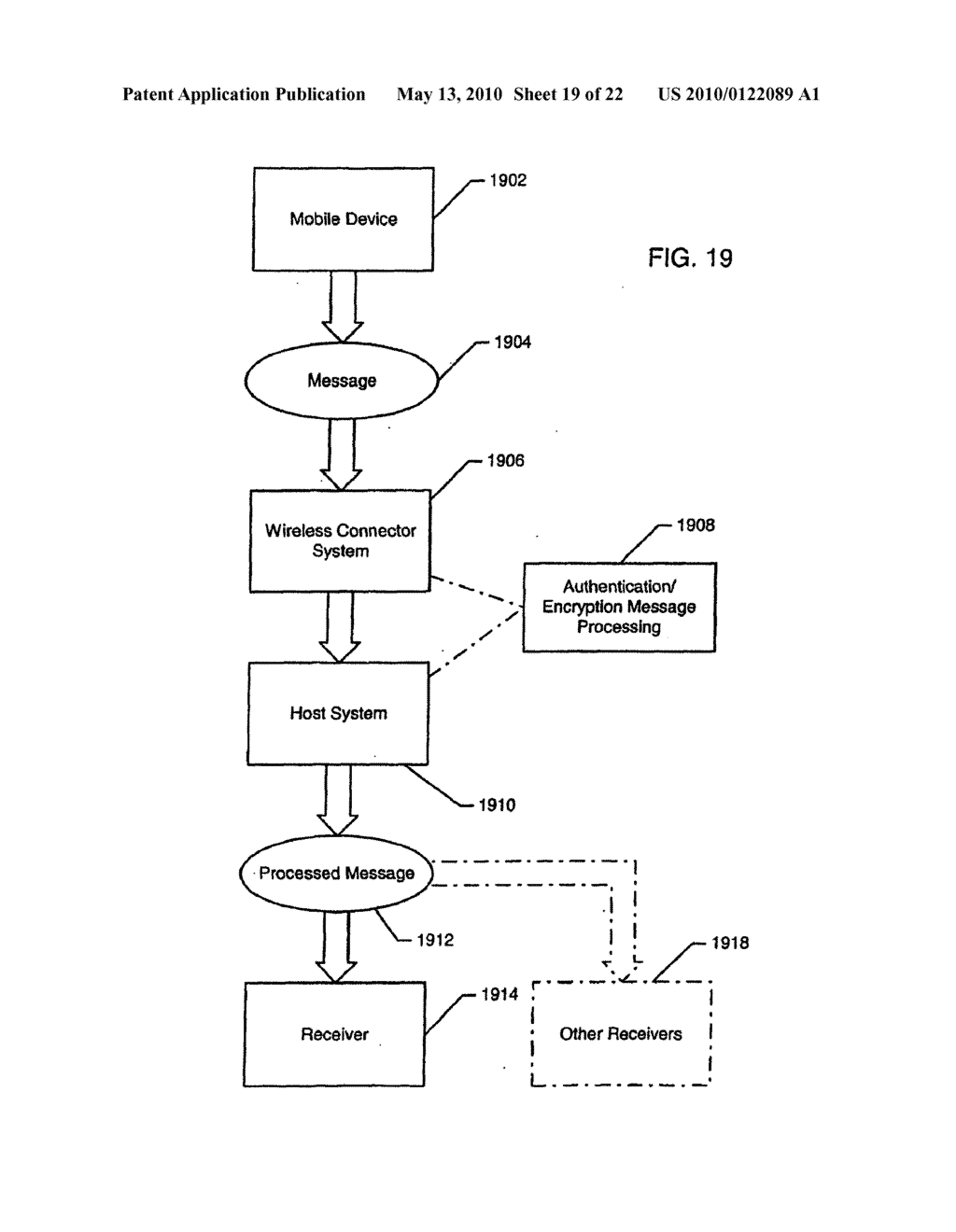 SYSTEM AND METHOD FOR COMPRESSING SECURE E-MAIL FOR EXCHANGE WITH A MOBILE DATA COMMUNICATION DEVICE - diagram, schematic, and image 20