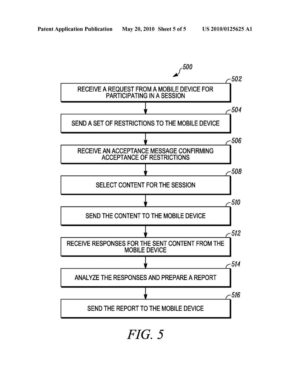 Method for Restricting Usage of a Mobile Device for Participating in a Session - diagram, schematic, and image 06
