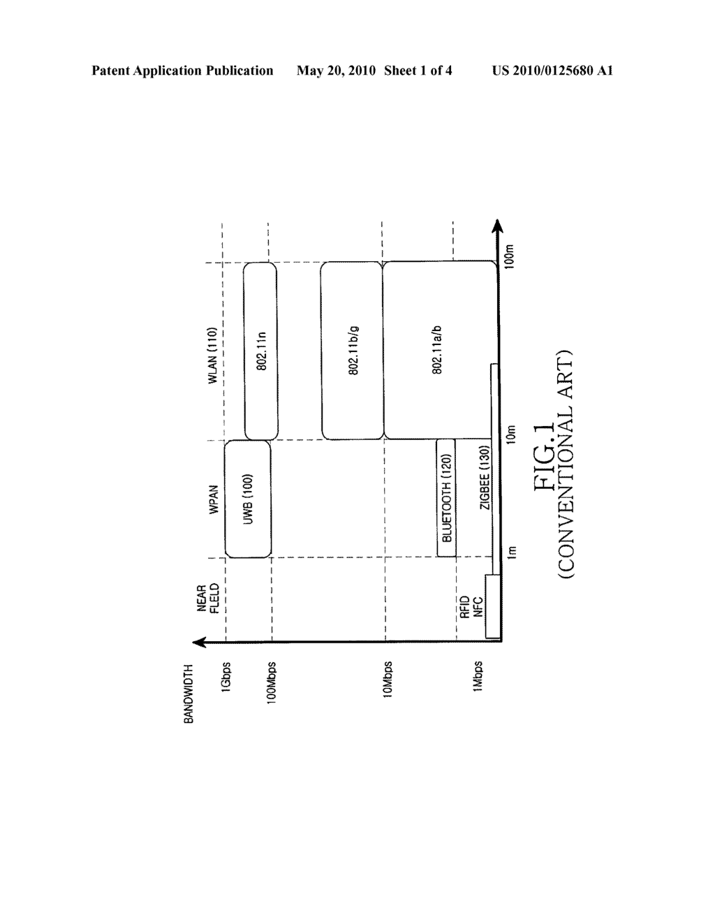 APPARATUS AND METHOD FOR SELECTING WIRELESS CONNECTIVITY IN A WIRELESS COMMUNICATION TERMINAL - diagram, schematic, and image 02
