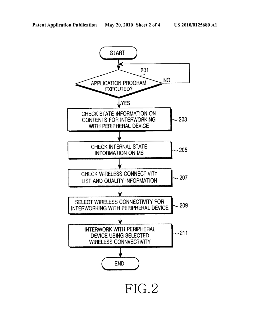 APPARATUS AND METHOD FOR SELECTING WIRELESS CONNECTIVITY IN A WIRELESS COMMUNICATION TERMINAL - diagram, schematic, and image 03