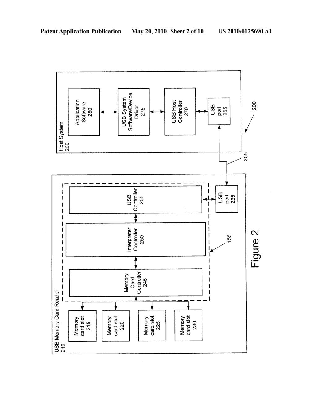 Usb memory card reader having memory card identification diagram usb memory card reader having memory card identification diagram schematic and image 03 pooptronica