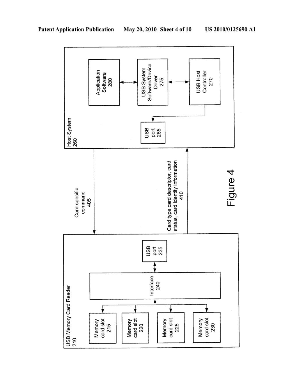 Usb memory card reader having memory card identification diagram usb memory card reader having memory card identification diagram schematic and image 05 pooptronica