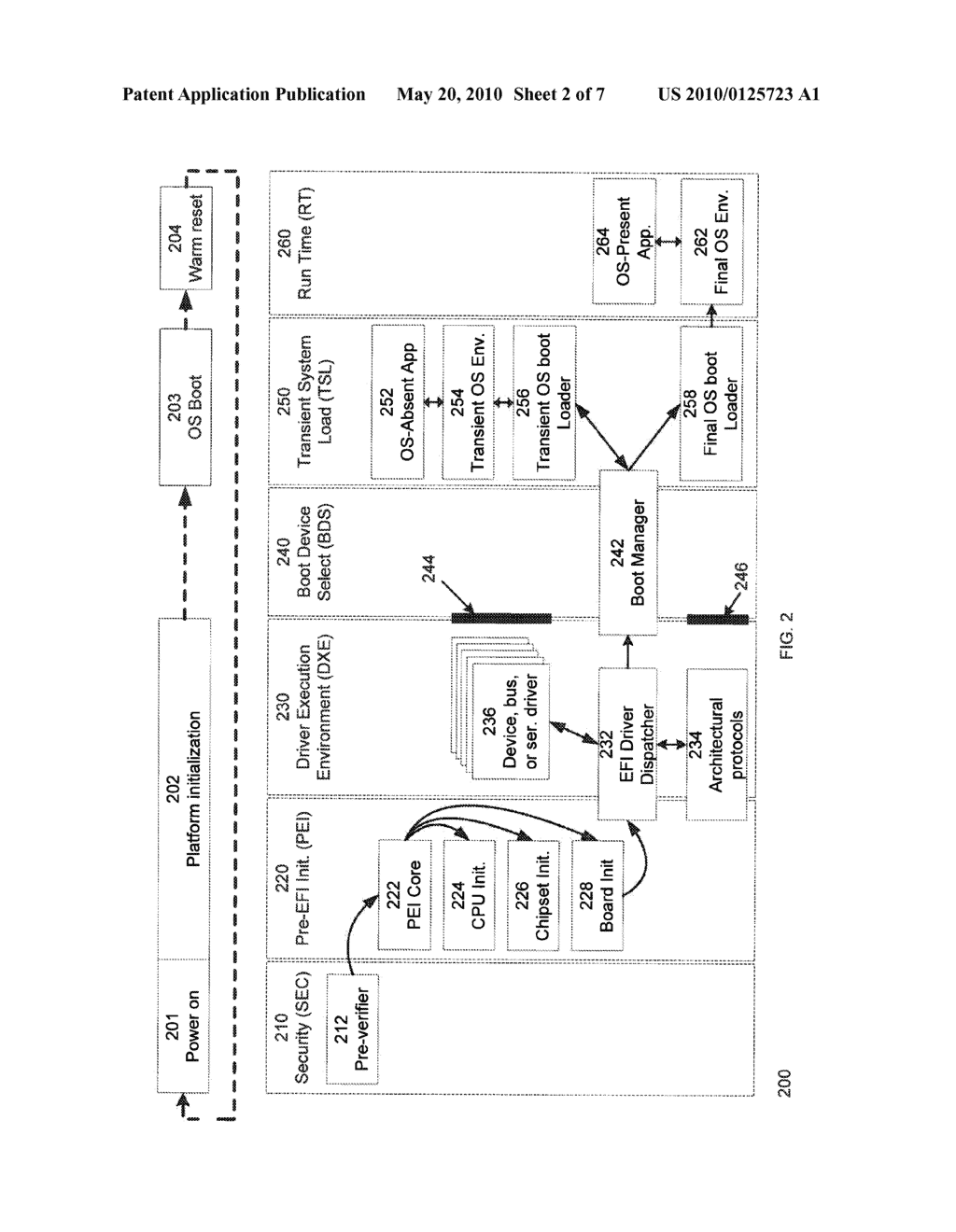 METHOD AND SYSTEM TO ENABLE FAST PLATFORM RESTART - diagram, schematic, and image 03
