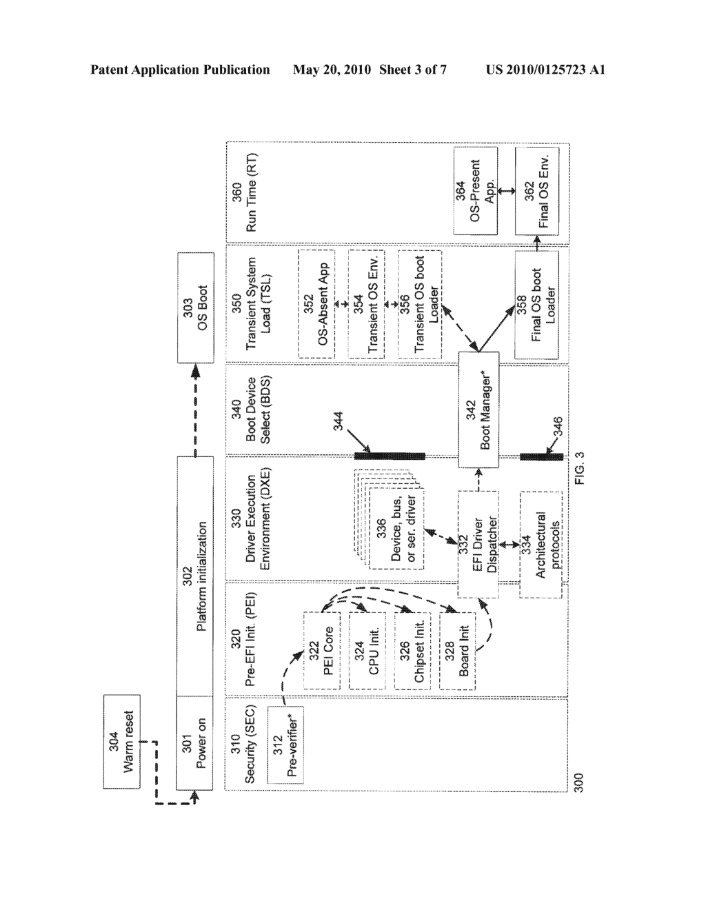 METHOD AND SYSTEM TO ENABLE FAST PLATFORM RESTART - diagram, schematic, and image 04