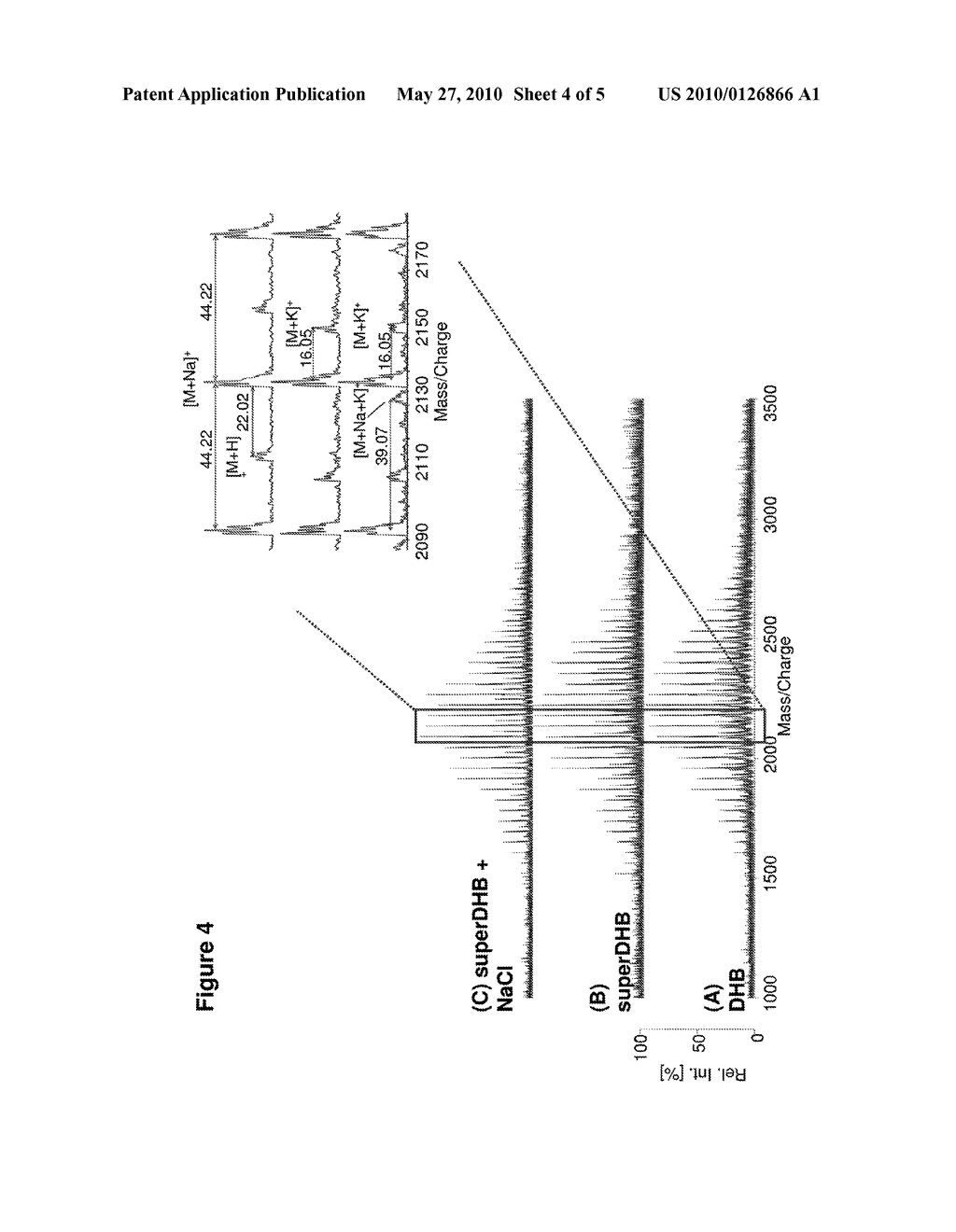 METHODS OF DETERMINING POLYDISPERSITY AND/OR MOLECULAR