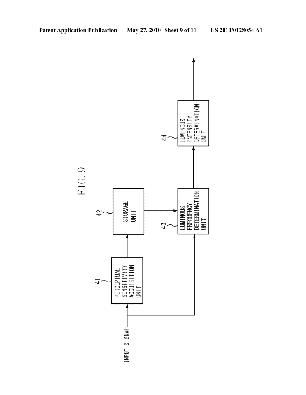 DISPLAY CONTROL APPARATUS AND DISPLAY CONTROL METHOD - diagram, schematic, and image 10