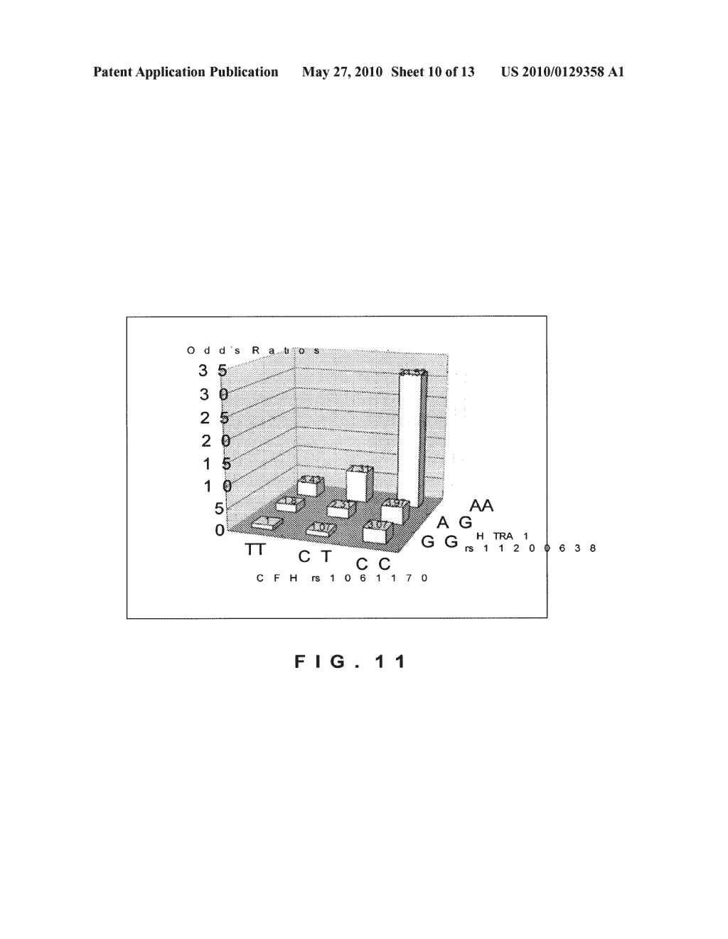 METHOD OF DETECTING OCULAR DISEASES AND PATHOLOGIC CONDITIONS AND TREATMENT OF SAME - diagram, schematic, and image 11