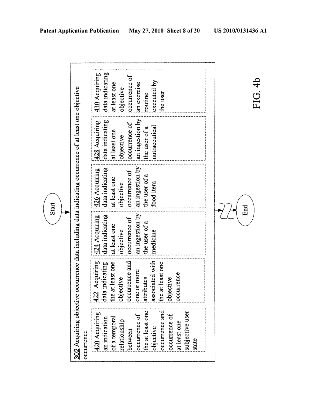 Soliciting data indicating at least one subjective user state in response to acquisition of data indicating at least one objective occurrence - diagram, schematic, and image 09