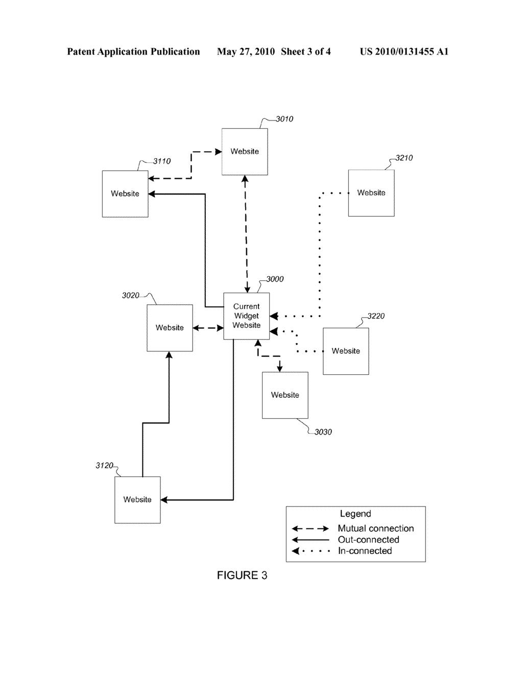 CROSS-WEBSITE MANAGEMENT INFORMATION SYSTEM - diagram, schematic ...