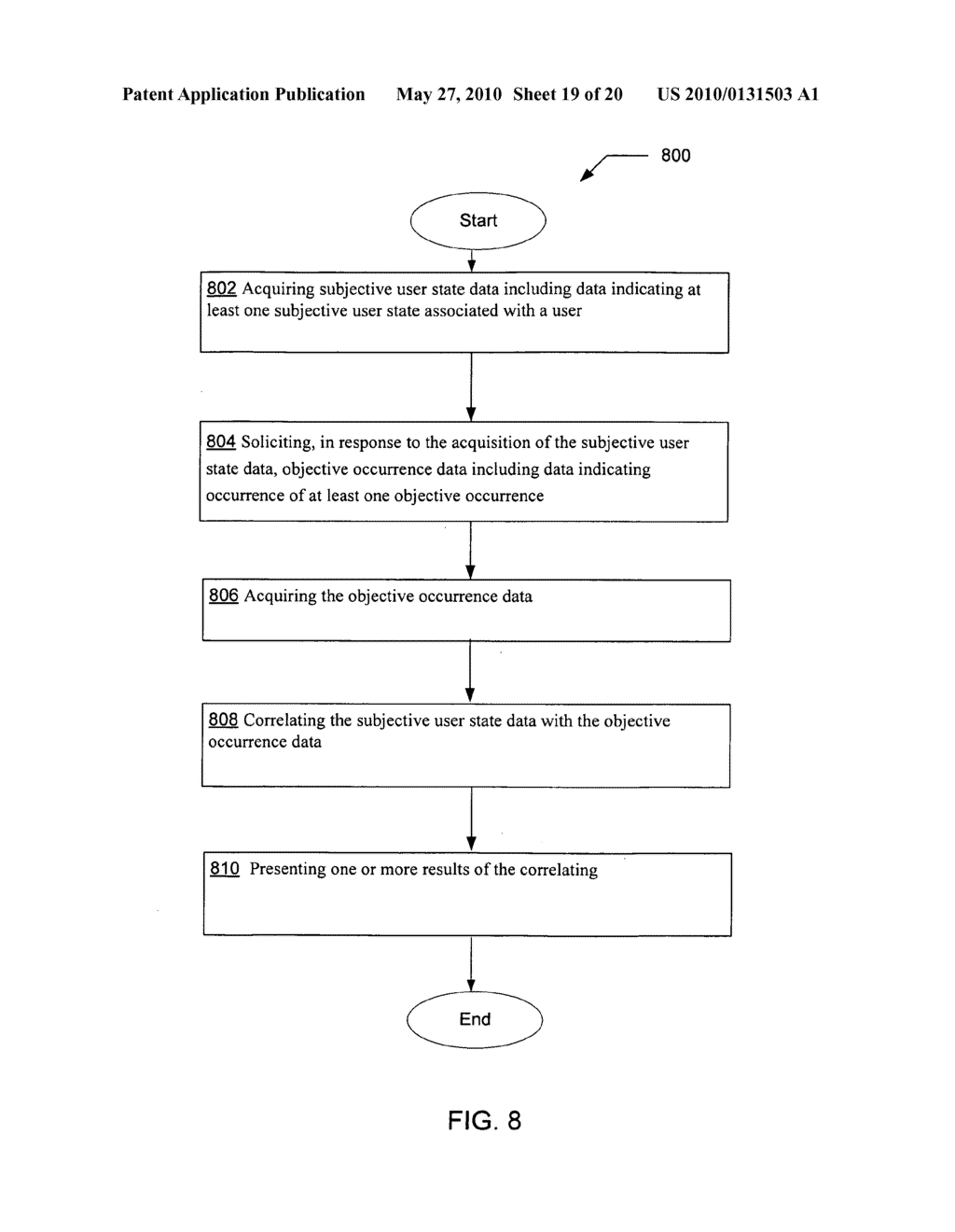 Soliciting data indicating at least one objective occurrence in response to acquisition of data indicating at least one subjective user state - diagram, schematic, and image 20