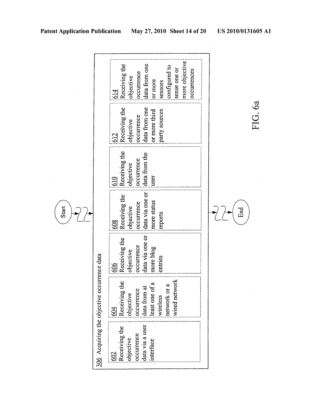 Soliciting data indicating at least one objective occurrence in response to acquisition of data indicating at least one subjective user state - diagram, schematic, and image 15