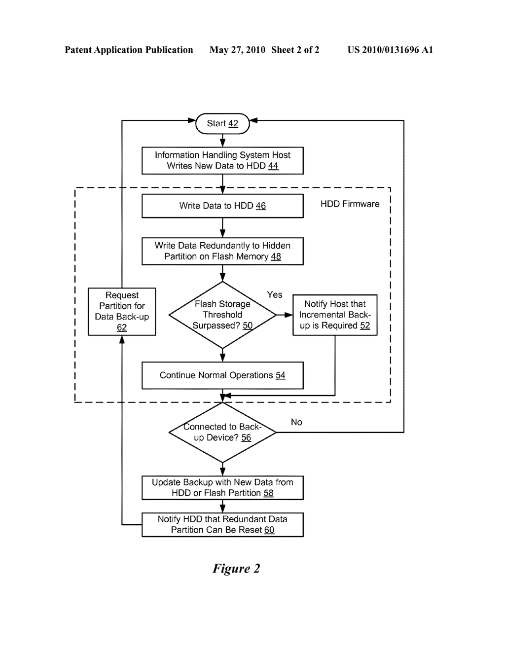 System and Method for Information Handling System Data Redundancy - diagram, schematic, and image 03