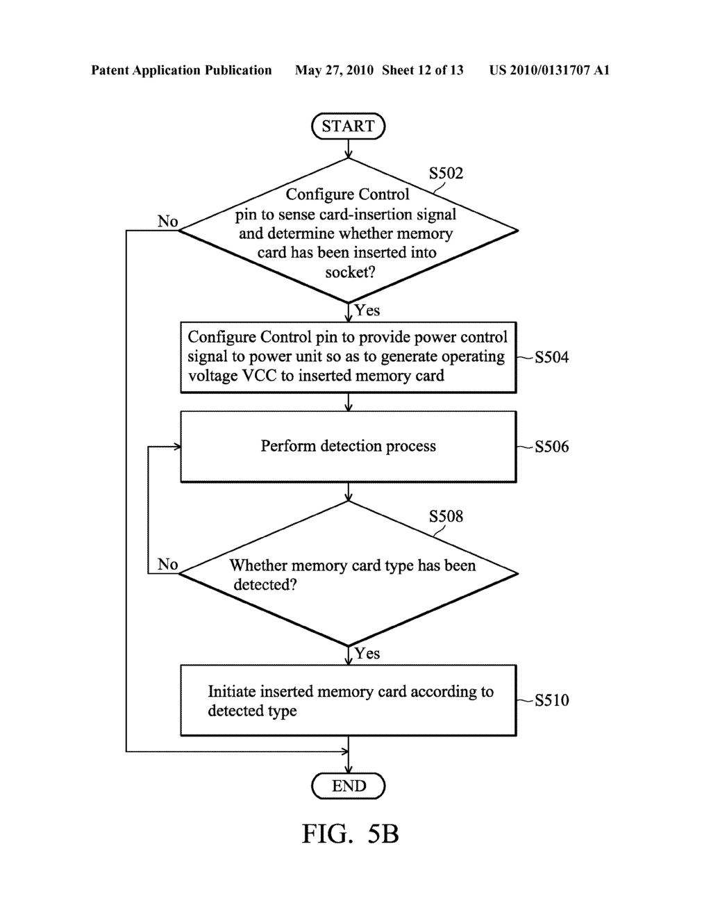 SYSTEMS FOR ACCESSING MEMORY CARD AND METHODS FOR ACCESSING MEMORY CARD BY A CONTROL UNIT - diagram, schematic, and image 13