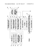 DUMP TRUCK TAG AXLE SUSPENSION CONTROL diagram and image