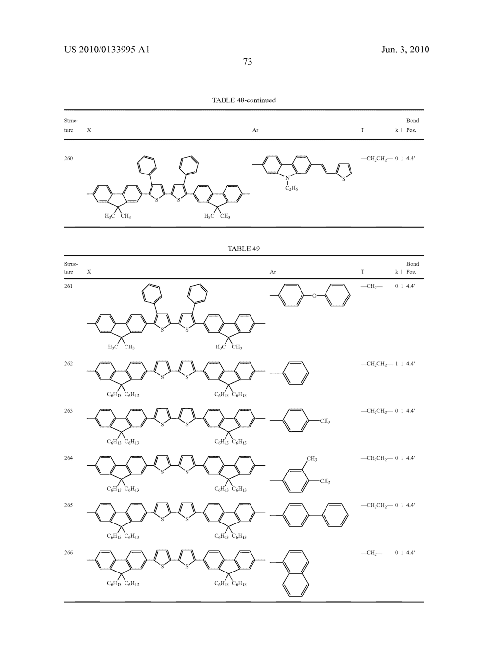 Novel thiophene-containing compound and thiophene-containing compound polymer, organic electroluminescent device, production method thereof, and image display medium - diagram, schematic, and image 84