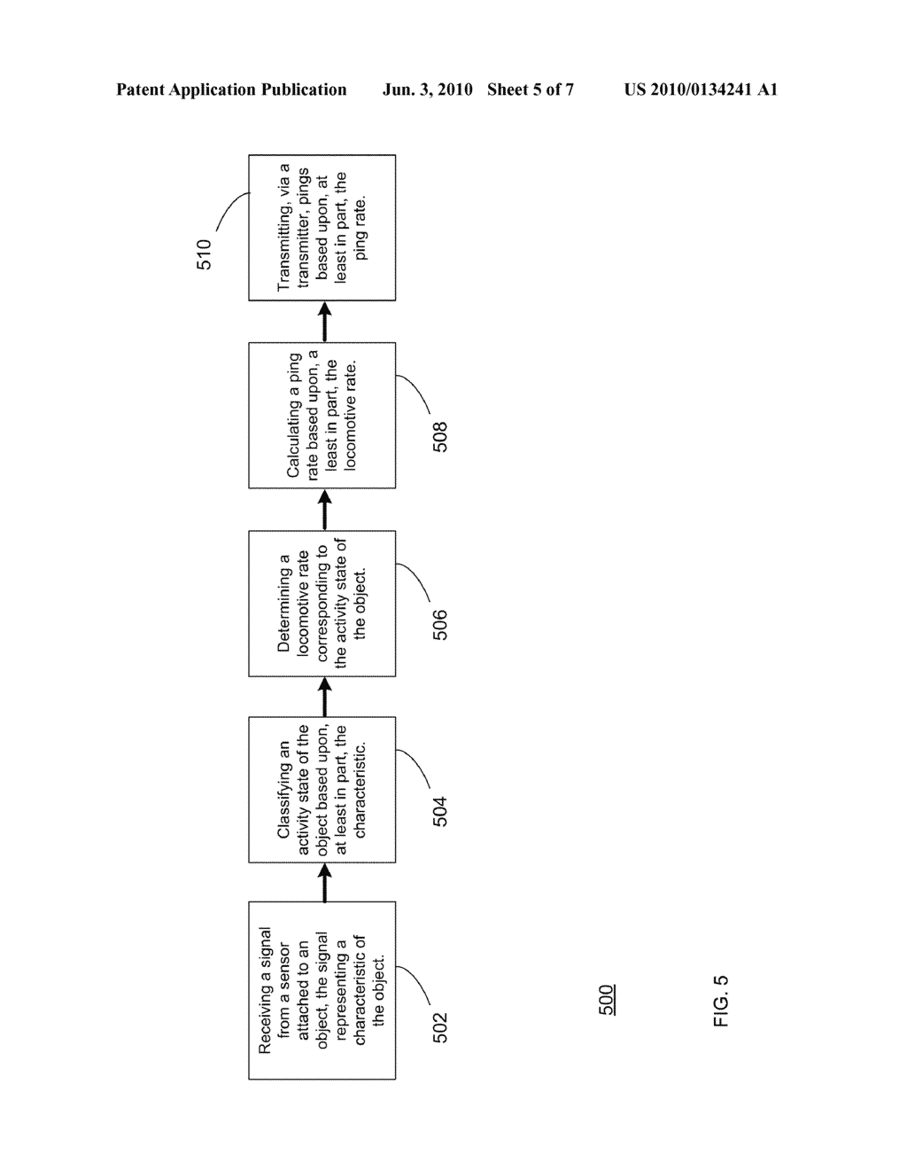 ACTIVITY STATE CLASSIFICATION - diagram, schematic, and image 06
