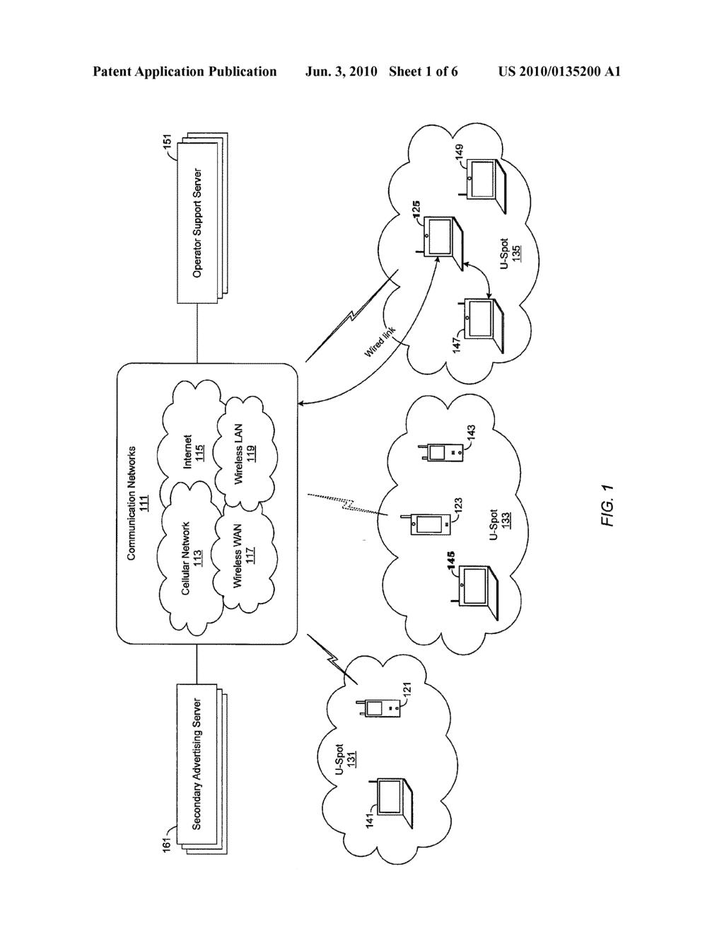 providing user spot u spot services in a communication system  : u spot diagram - findchart.co
