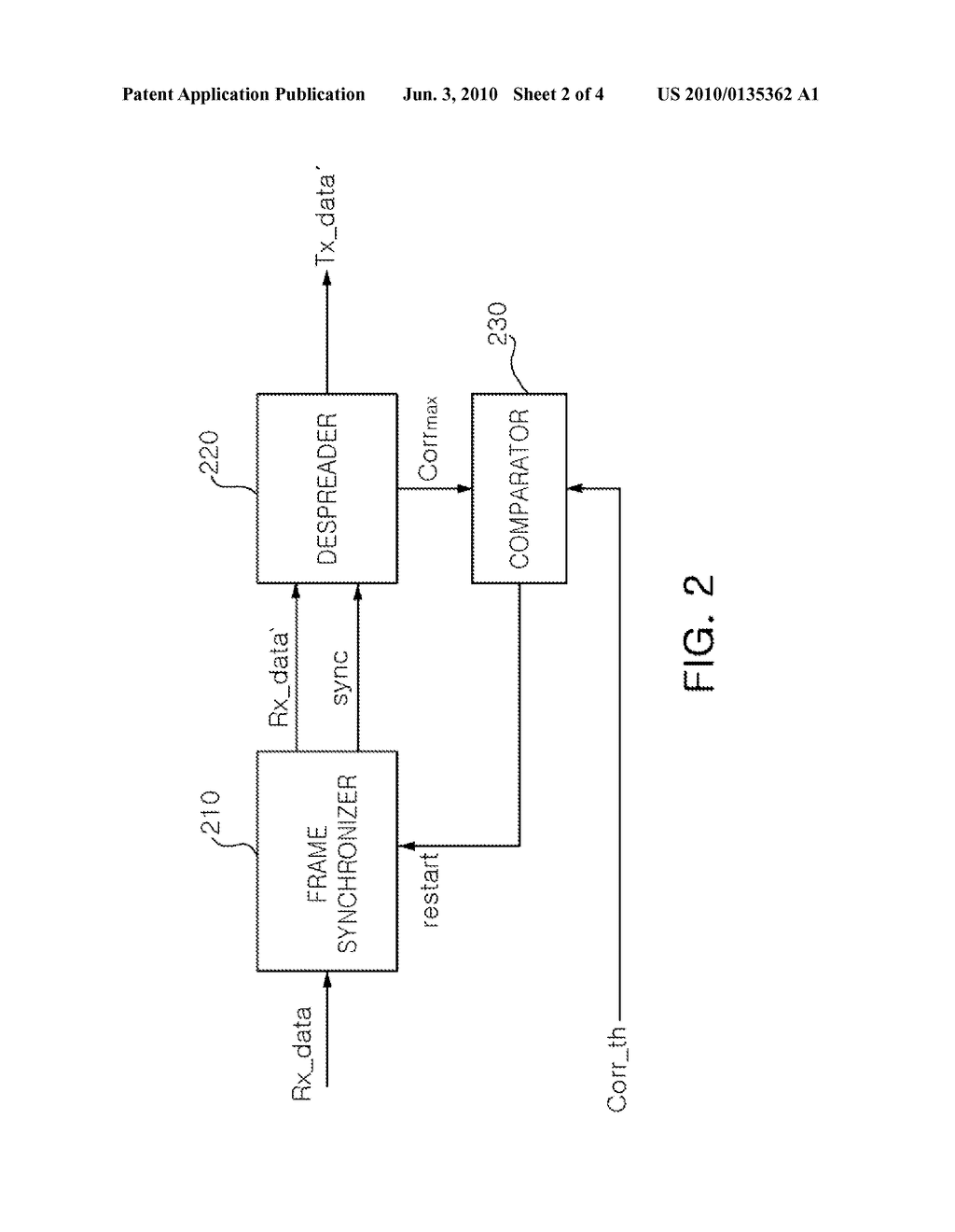 FRAME SYNCHRONIZATION METHOD AND RECEIVER FOR COMMUNICATION MODEM USING THE SAME - diagram, schematic, and image 03