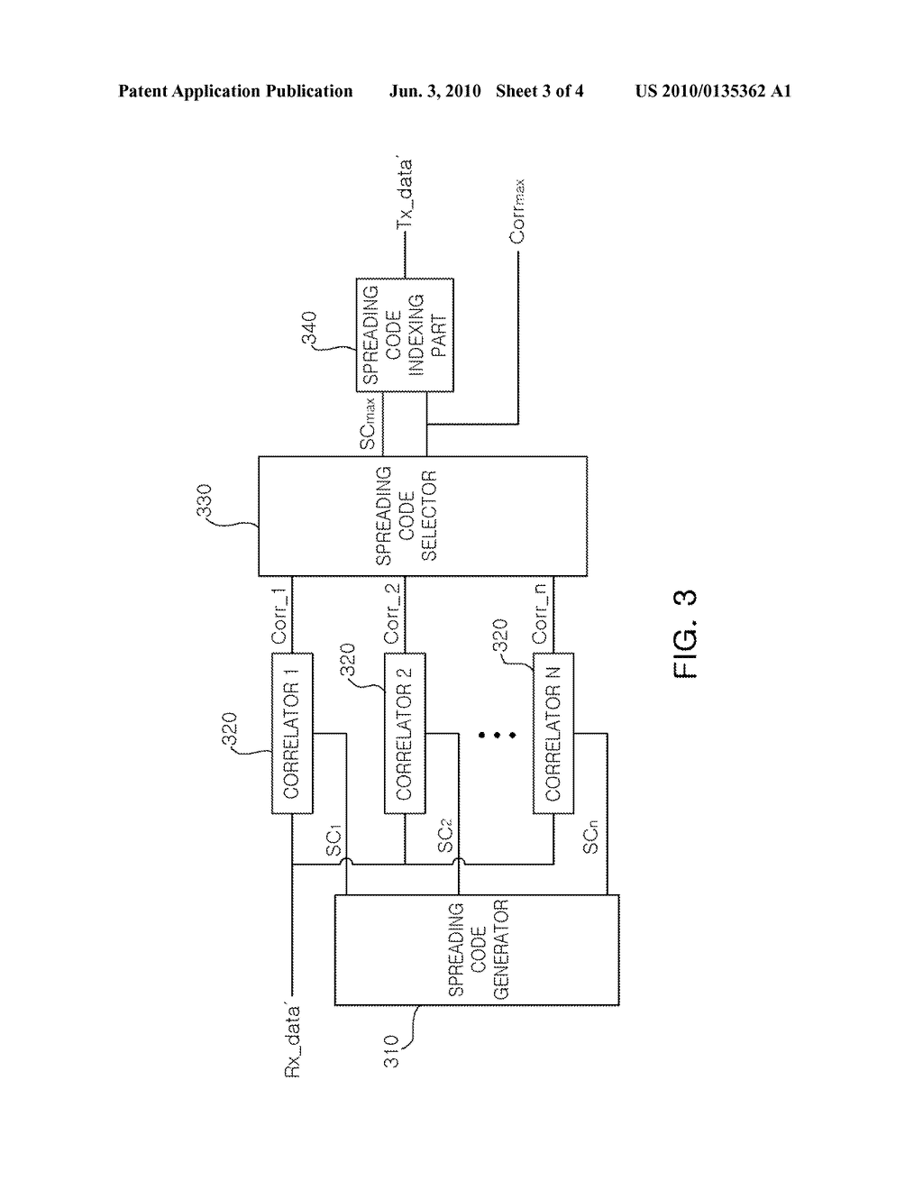 FRAME SYNCHRONIZATION METHOD AND RECEIVER FOR COMMUNICATION MODEM USING THE SAME - diagram, schematic, and image 04