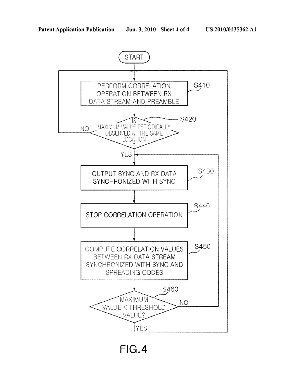 FRAME SYNCHRONIZATION METHOD AND RECEIVER FOR COMMUNICATION MODEM USING THE SAME - diagram, schematic, and image 05