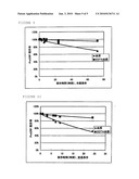 IMMUNOASSAY METHOD FOR PRO-GASTRIN-RELEASING PEPTIDE diagram and image