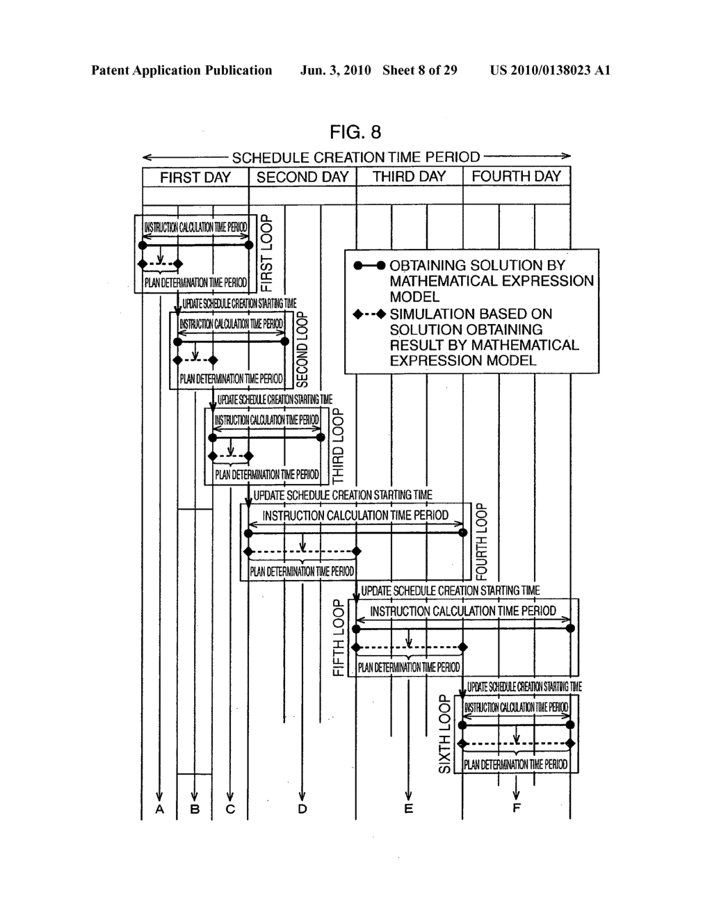 Production schedule creation device and method, production process control device and method, computer program, and computer-readable recording medium - diagram, schematic, and image 09