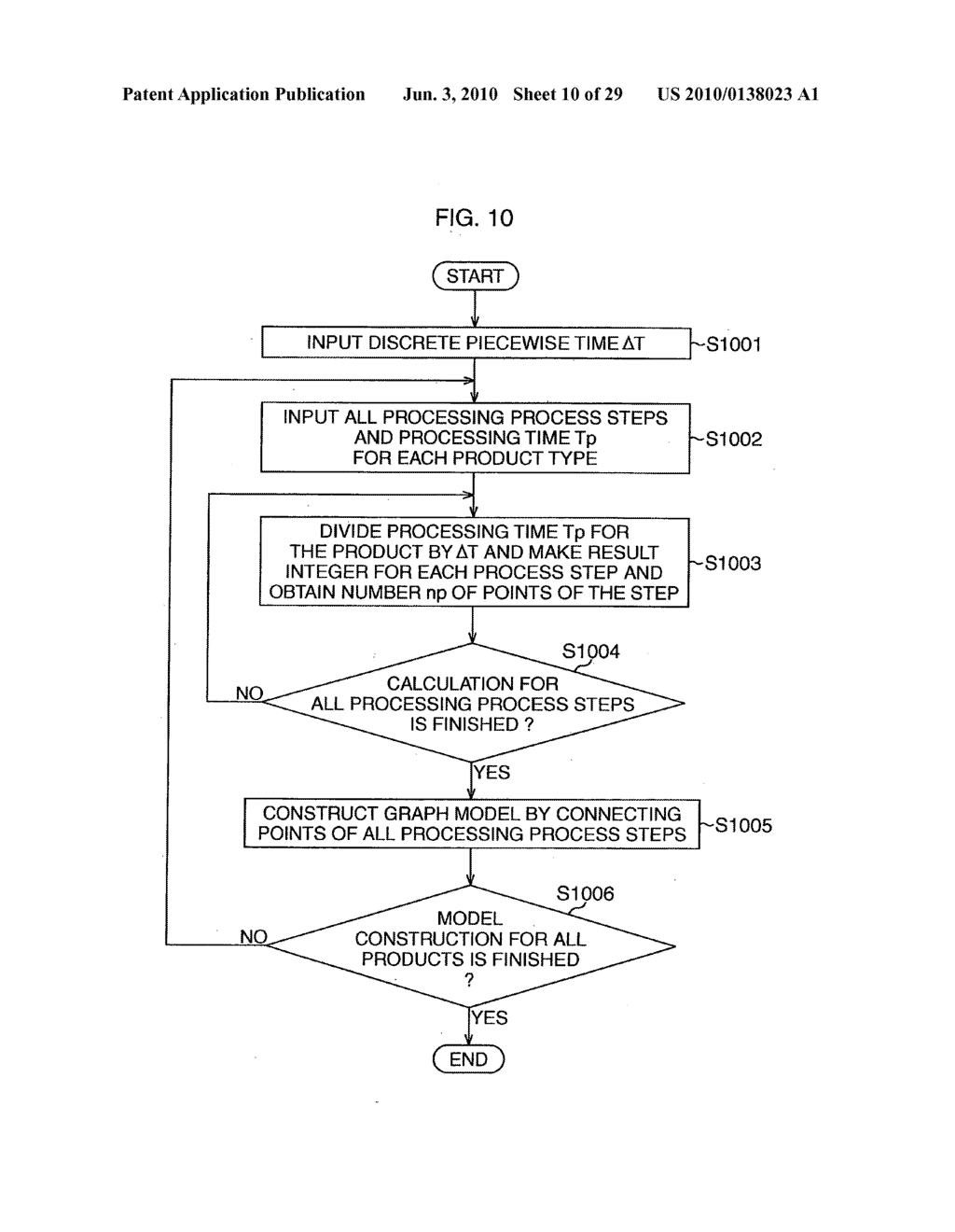 Production schedule creation device and method, production process control device and method, computer program, and computer-readable recording medium - diagram, schematic, and image 11