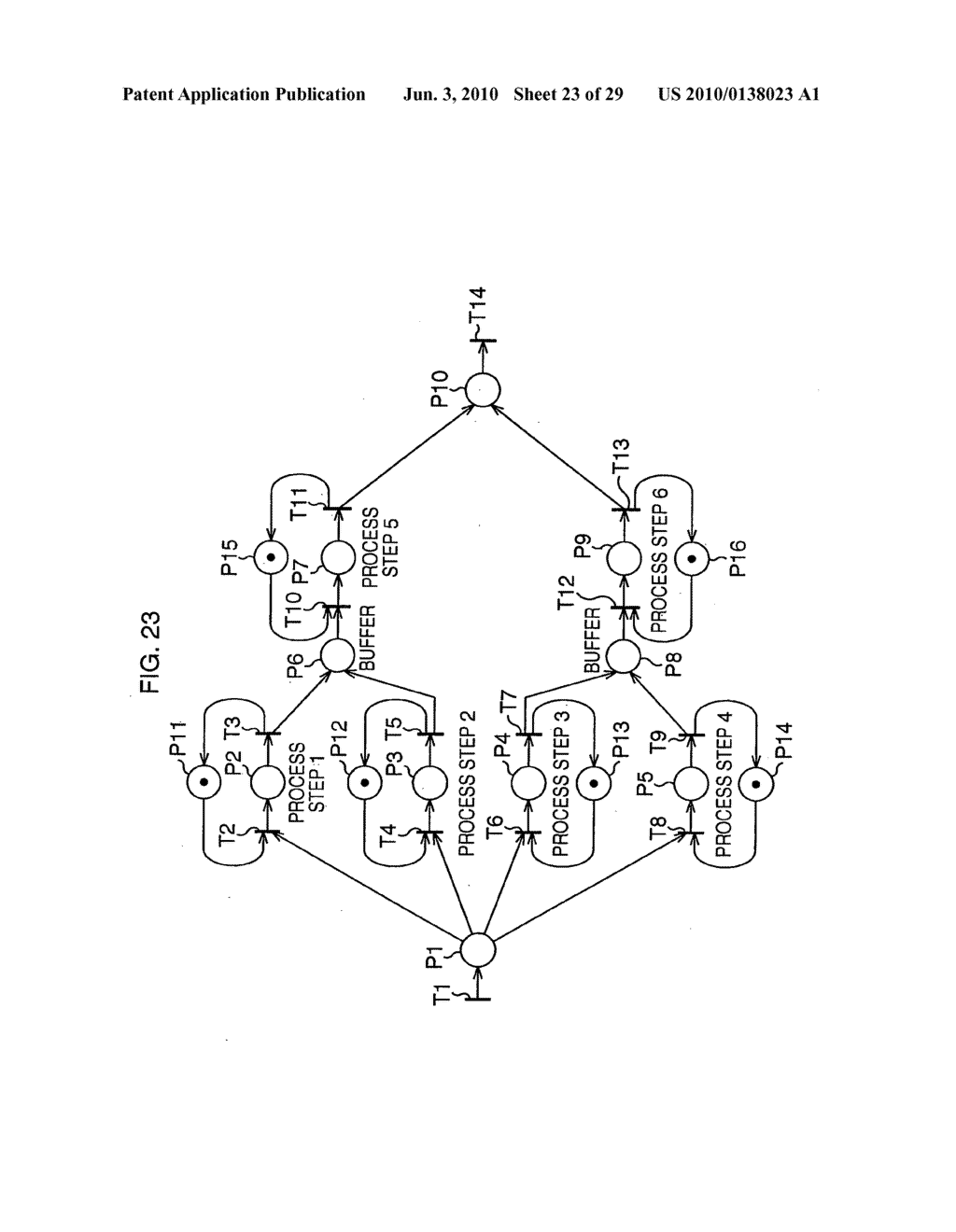 Production schedule creation device and method, production process control device and method, computer program, and computer-readable recording medium - diagram, schematic, and image 24