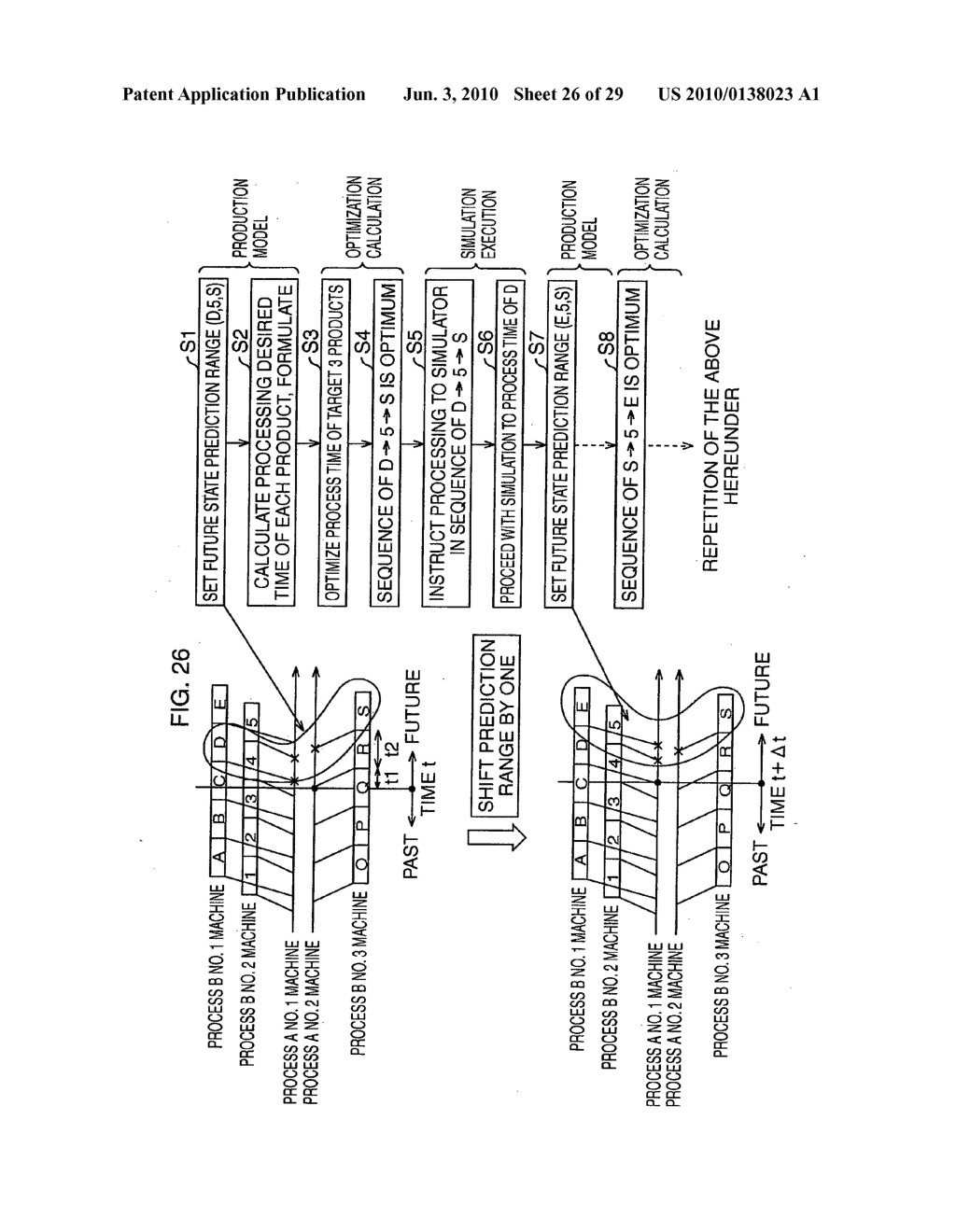 Production schedule creation device and method, production process control device and method, computer program, and computer-readable recording medium - diagram, schematic, and image 27