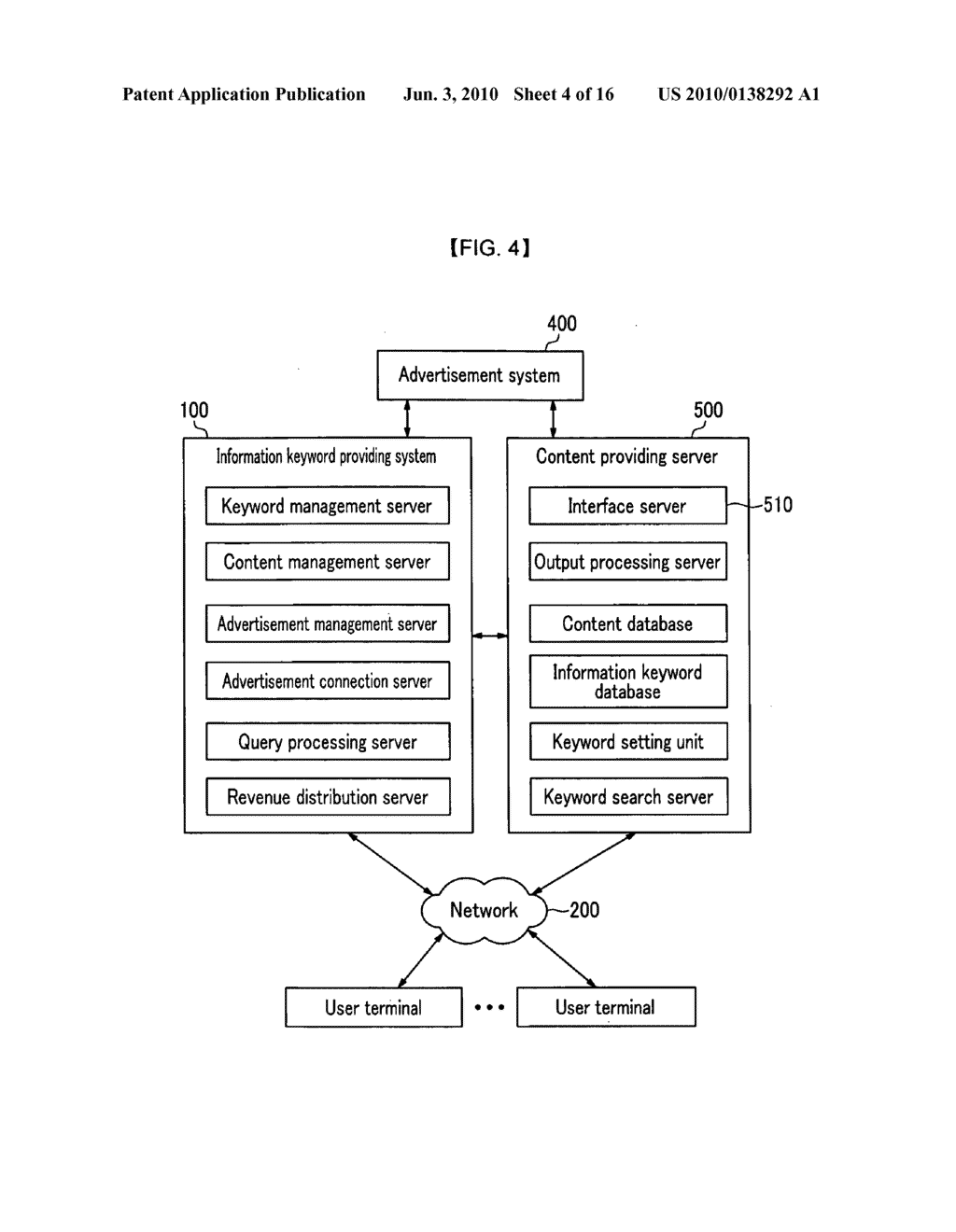 METHOD FOR PROVIDING AND SEARCHING INFORMATION KEYWORD AND INFORMATION CONTENTS RELATED TO CONTENTS AND SYSTEM THEREOF - diagram, schematic, and image 05