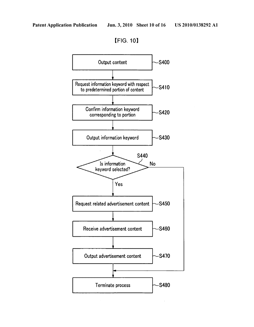 METHOD FOR PROVIDING AND SEARCHING INFORMATION KEYWORD AND INFORMATION CONTENTS RELATED TO CONTENTS AND SYSTEM THEREOF - diagram, schematic, and image 11
