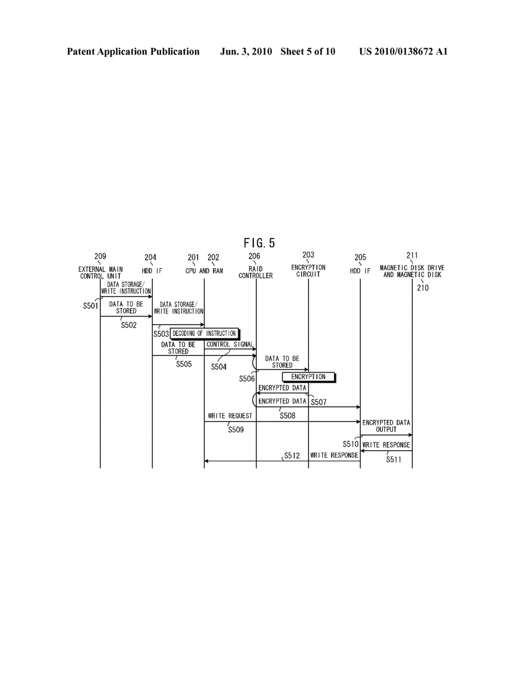 RAID CONTROLLER, STORAGE CONTROL DEVICE, AND STORAGE CONTROL METHOD - diagram, schematic, and image 06