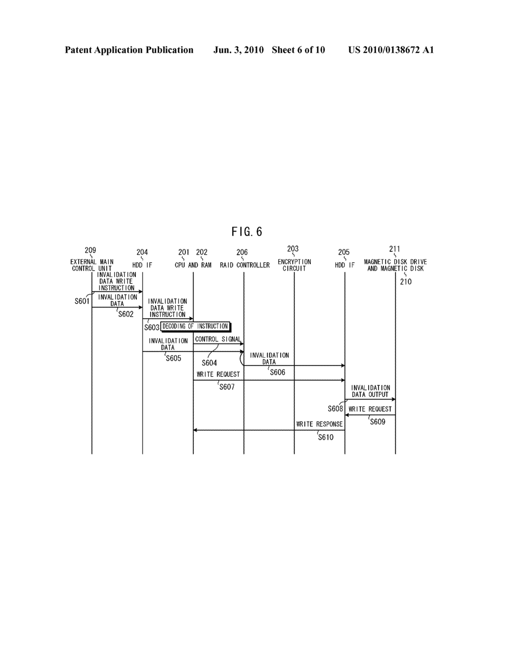 RAID CONTROLLER, STORAGE CONTROL DEVICE, AND STORAGE CONTROL METHOD - diagram, schematic, and image 07