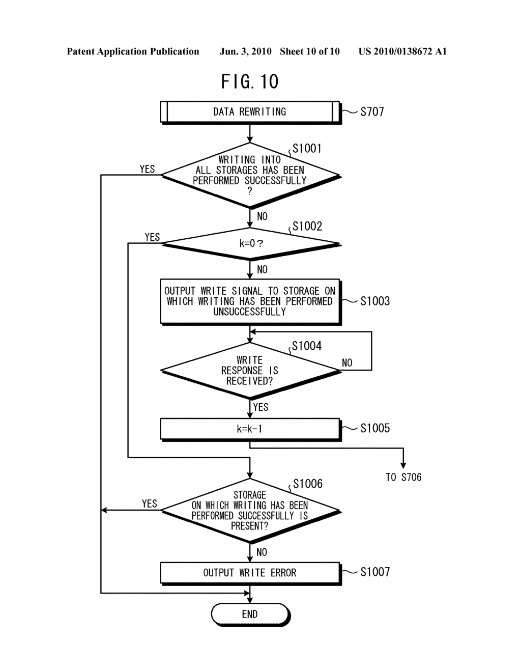 RAID CONTROLLER, STORAGE CONTROL DEVICE, AND STORAGE CONTROL METHOD - diagram, schematic, and image 11