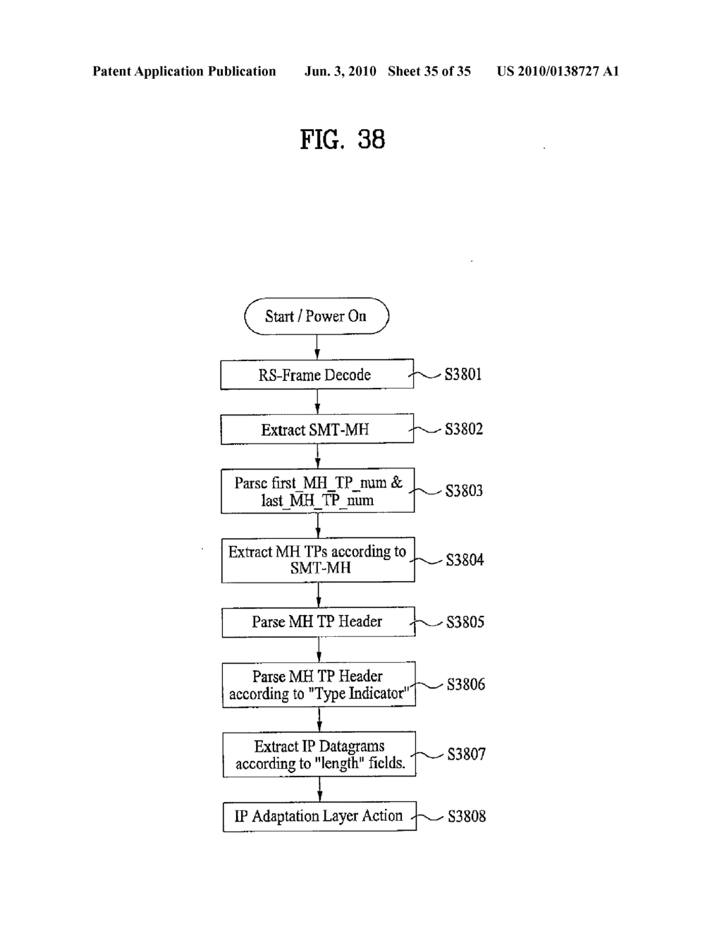 DIGITAL BROADCASTING RECEIVER AND METHOD FOR CONTROLLING THE SAME - diagram, schematic, and image 36