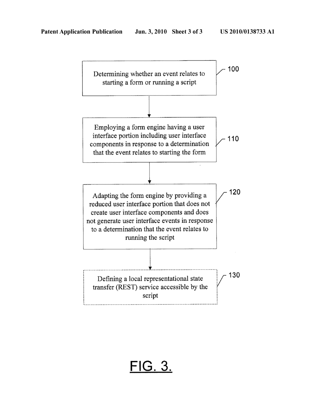 METHOD, APPARATUS, MOBILE TERMINAL AND COMPUTER PROGRAM PRODUCT FOR EMPLOYING A FORM ENGINE AS A SCRIPT ENGINE - diagram, schematic, and image 04