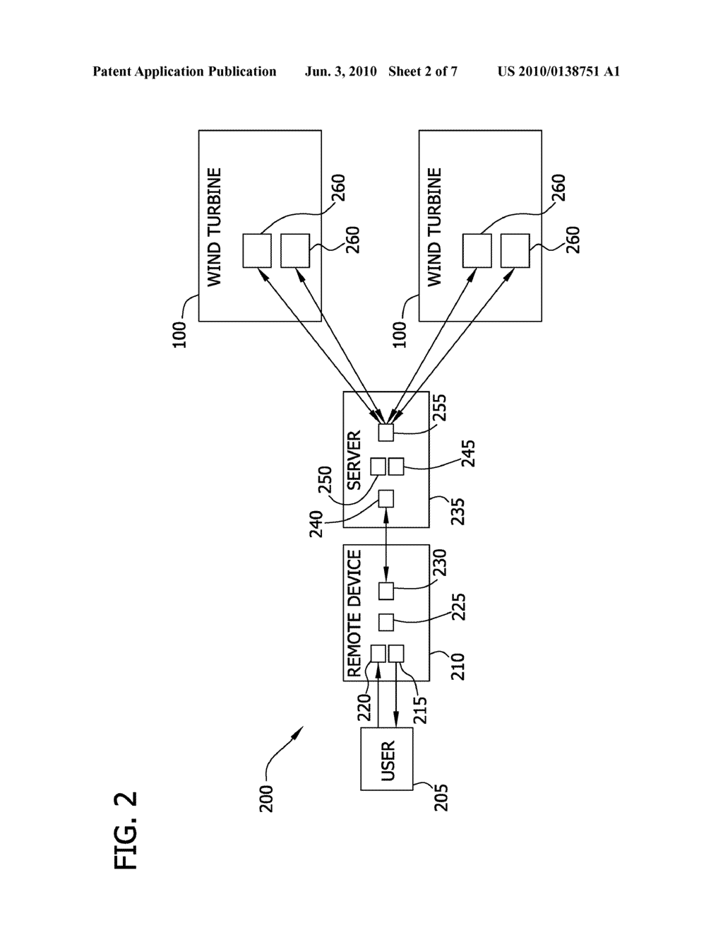 SYSTEM, DEVICE, AND METHOD FOR MONITORING COMMUNICATION IN A WIND FARM NETWORK - diagram, schematic, and image 03