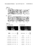 MAGNETIC RESONANCE IMAGING CONTRAST AGENTS COMPRISING ZINC-CONTAINING MAGNETIC METAL OXIDE NANOPARTICLES diagram and image