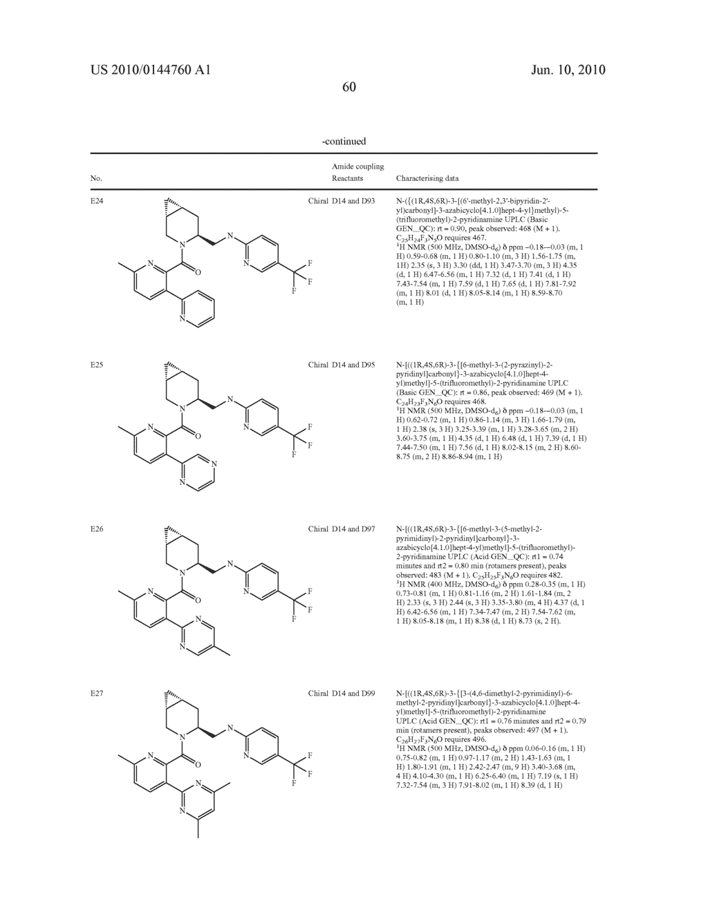 NOVEL COMPOUNDS - diagram, schematic, and image 61
