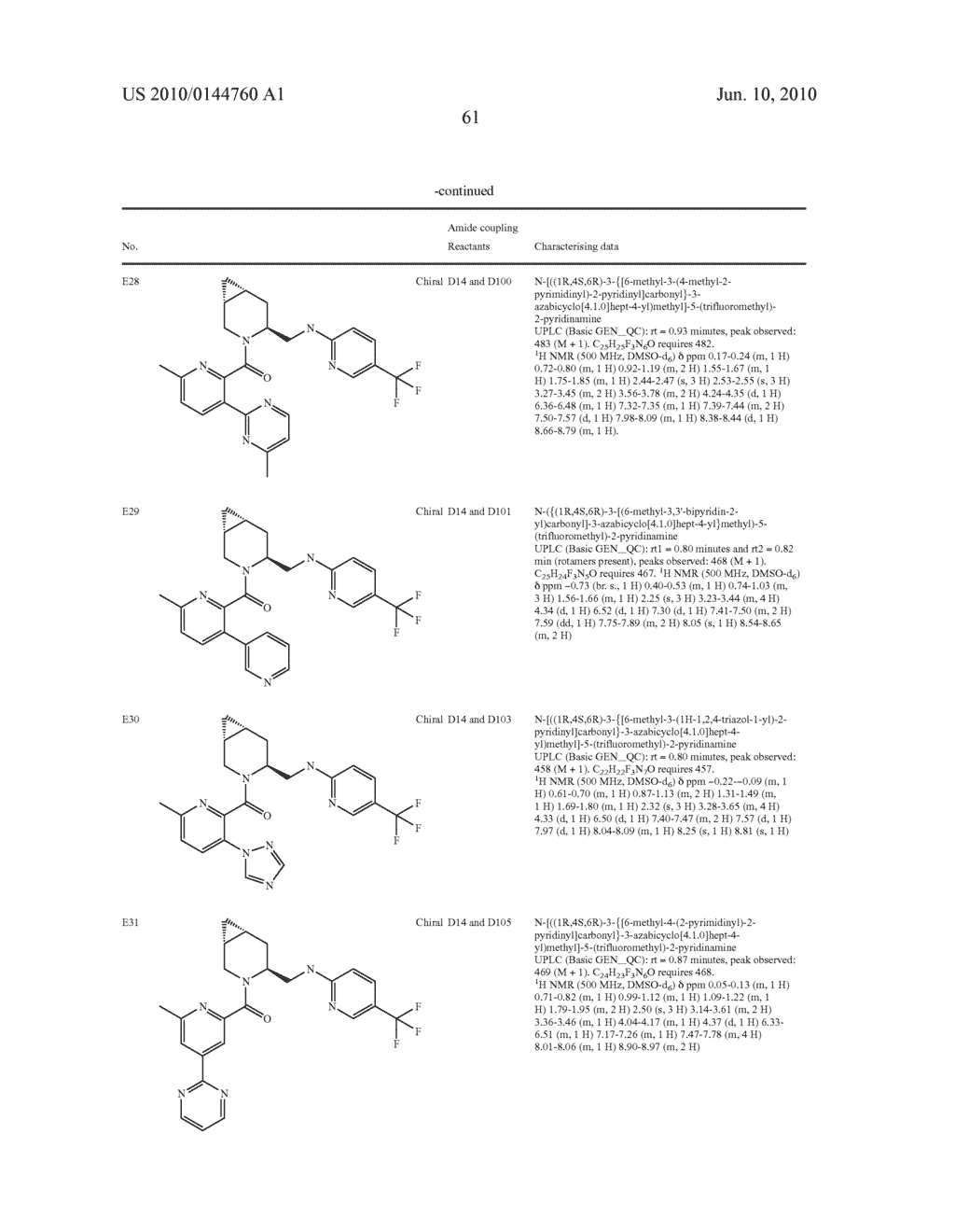 NOVEL COMPOUNDS - diagram, schematic, and image 62