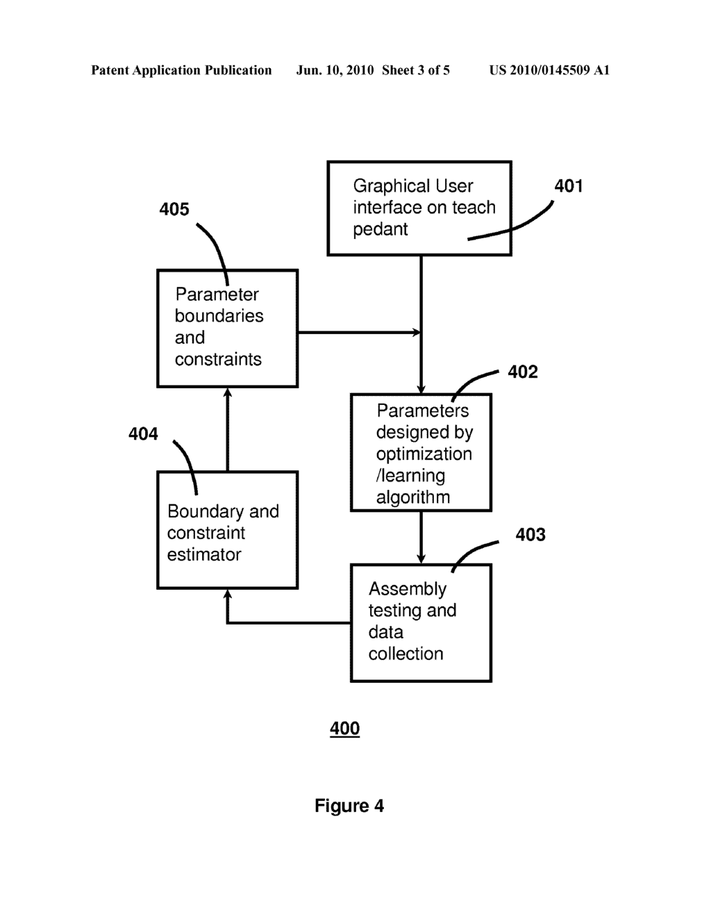 Method And System For In-Production Optimization of The Parameters Of A Robot Used for Assembly - diagram, schematic, and image 04